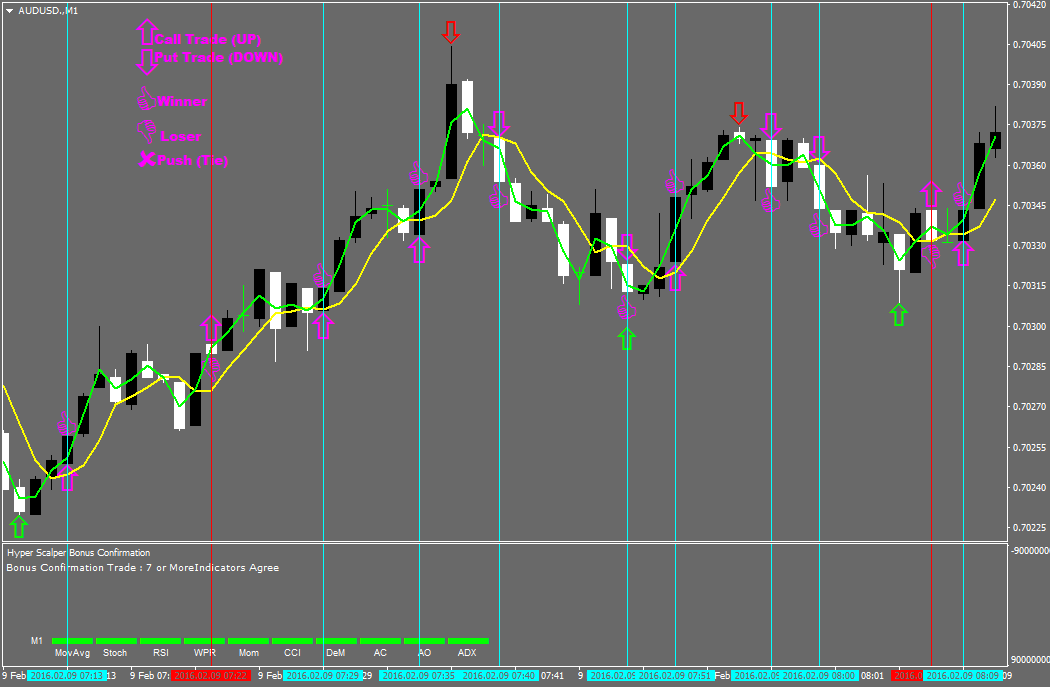 AUD_USD Chart
